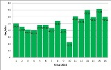 Vikur 1-16 2014 160